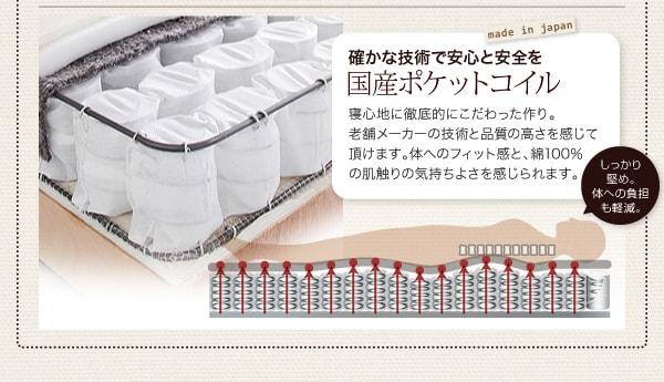 シンプルベッドフレーム通販『新・色・寝心地が選べる!20色カバーリングマットレスベッド』