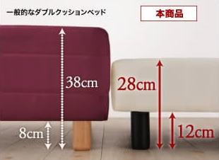 『搬入・組立・簡単 寝心地が選べる ホテルダブルクッション 脚付きマットレスボトムベッド』のダブルクッションの説明