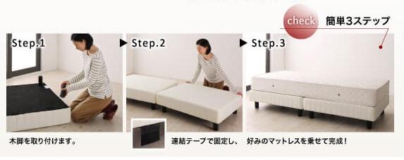 『搬入・組立・簡単!選べる7つの寝心地!すのこ構造 脚付きマットレスボトムベッド』をサンプルにボトムベッドの組み立てのカンタンさを説明