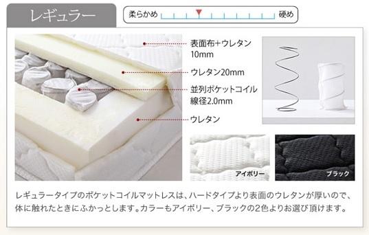 収納ベッドシングル通販 スタンダードポケットコイルマットレス(レギュラー)