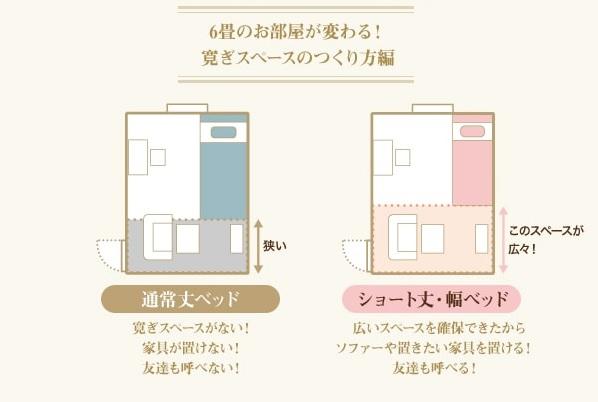 小柄な女性の省スペースにはショート丈ベッドがおススメ