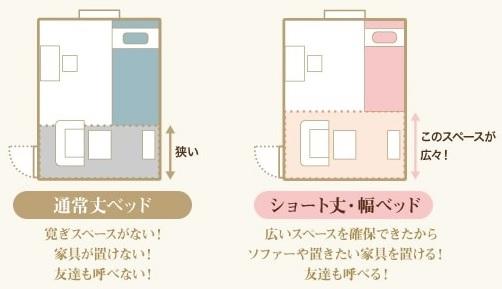 ショート丈のベッドなら、ベッド以外の家具も置ける