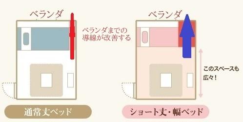 ショート丈のベッドなら、ベランダへの導線を解決できる。洗濯や植物に水がやりやすくなる