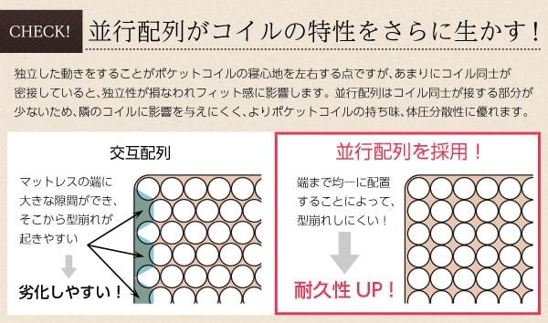 収納ベッドシングル通販『シングルパイプベッド【Chess】チェス』