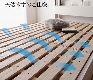 格安1段チェストすのこ収納ベッド『棚・コンセント付き収納すのこベッド【Fort spade】フォートスペイド』のすのこ