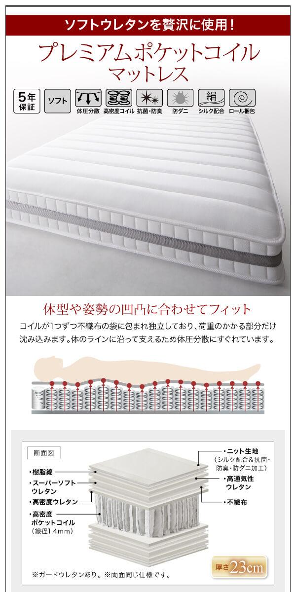 低いベッド通販『棚・コンセント付きローベッド【Hierro】イエロ』