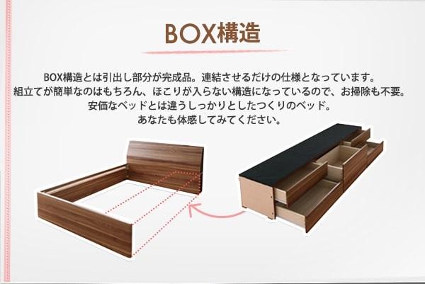 収納ベッドシングル通販 BOX構造収納ベッド『【Krona】クルーナ コンセント付き北欧モダンデザイン収納ベッド(チェストベッド)』