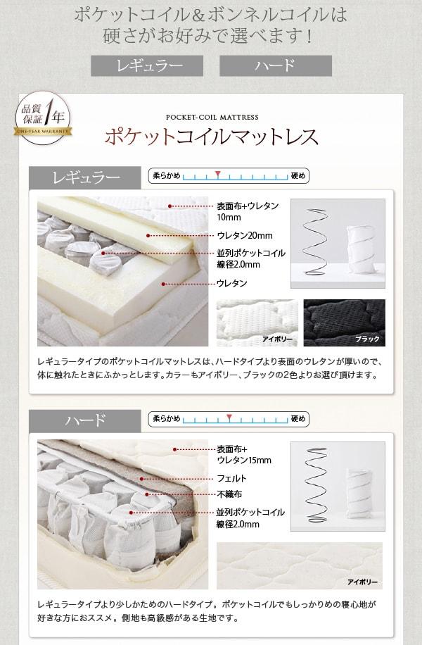 収納ベッド シングル『コンセント付き北欧モダンデザインチェストベッド【Krona】クルーナ』