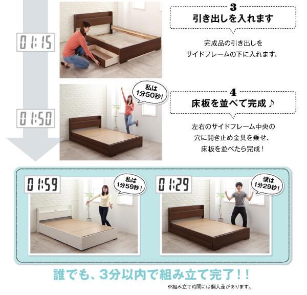 組立時間3分の驚きの簡単組立ベッド『工具いらずの組み立て・分解簡単収納ベッド【Lacomita】ラコミタ』