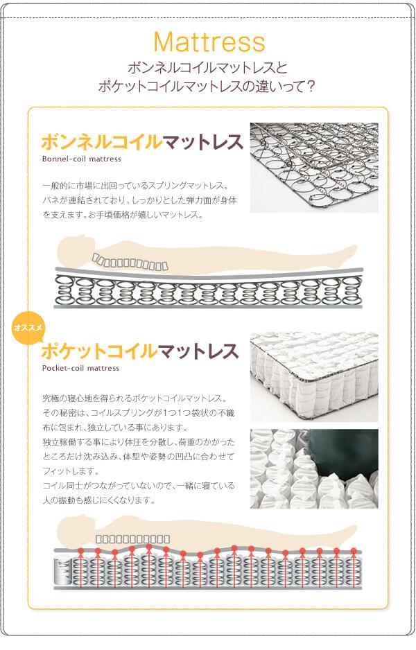 収納ベッドシングル通販『工具いらずの組み立て・分解簡単収納ベッド【Lacomita】ラコミタ』