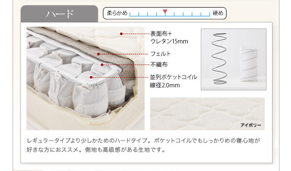 収納ベッド通販『モダンライト・コンセント付き収納ベッド【Lumiere】リュミエール』