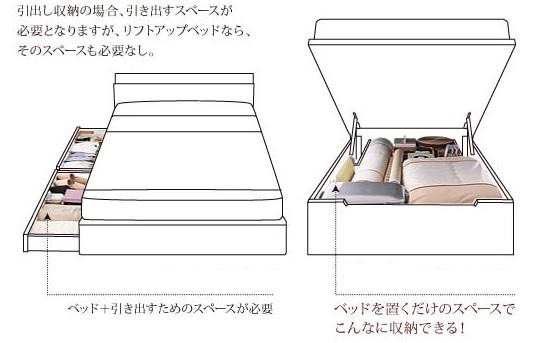 ガス圧跳ね上げ式収納ベッドは引出のスペースが必要ないので省スペース!