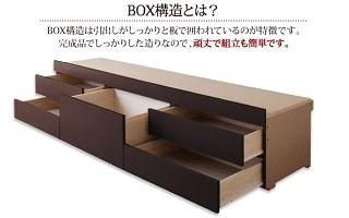 収納ベッド通販 ホコリが防げるチェストタイプのすのこベッド