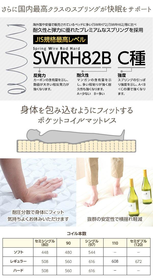シンプルベッドフレーム通販 ショート丈マットレスベッド 一体型『日本製 ショート丈 脚付きマットレスベッド ポケットコイル【Sleepia】スリーピア』