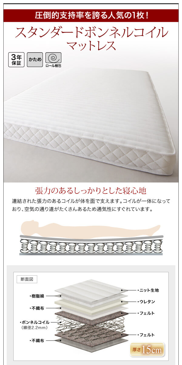 収納ベッドシングル通販『スリム棚・多コンセント付き・収納ベッド【Splend】スプレンド』