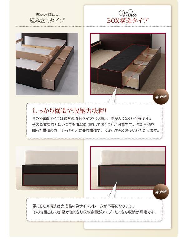 ホコリ対策付引出しタイプ 収納ベッド シングル 【Viola】ヴィオラ