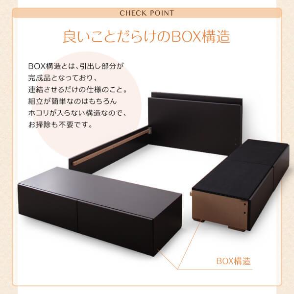 収納ベッド通販『連結ファミリー収納ベッド 【Weitblick】ヴァイトブリック』