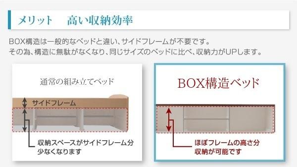 収納ベッドシングルサイズ通販 BOX構造の引出し式収納ベッドの収納力