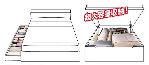 ガス圧跳ね上げ収納ベッドはチェスト収納ベッドと違って引出しのスペースを必要としないので、省スペース