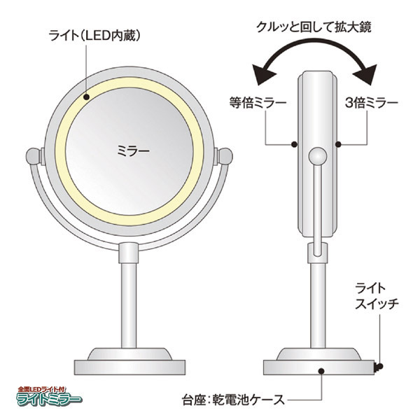 『LEDライト付きライトミラー』