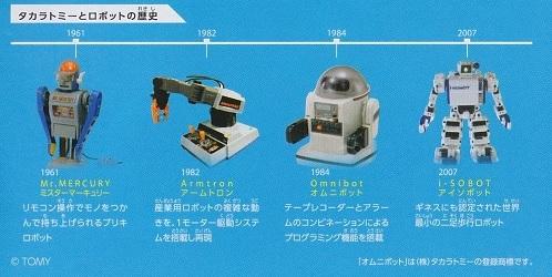 タカラトミーとロボットの歴史