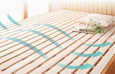 ベッドのすのこ床板