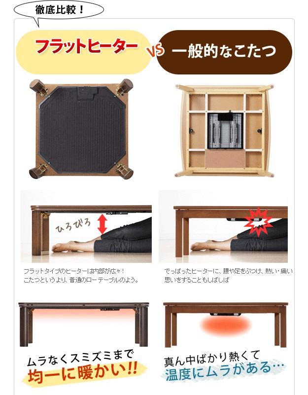 ローテーブル通販 フラットヒータの説明画像
